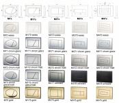 Betätigungselement für A101 von ALCA spülplatte