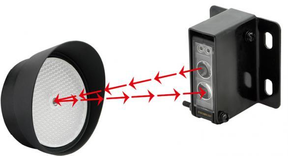 Reflektor Reflex Lichtschranke 14m Tor Antrieb Garage Schiebetor Relais