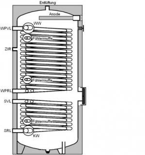 NEU Wärmepumpe Speicher 500 L 2 WT Heizung Solar - Vorschau 2