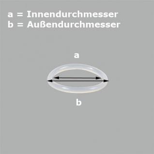 Ringdichtung A für Softeismaschine-Profi a= 6mm b= 10mm