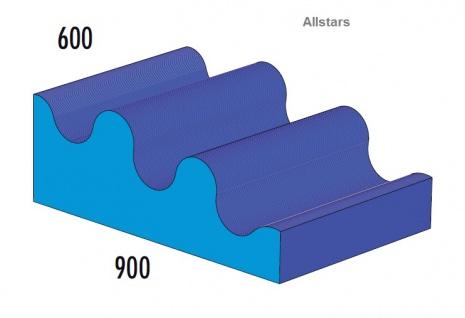 Bänfer Softbaustein kleine Welle blau 900 x 600 x 300 mm Maxi Schaumstoff-Bausteine Großbaustein