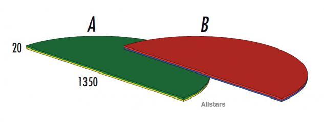 Bänfer Softbaustein Halbkreis-Matte 1350 mm Medi Schaumstoff-Bausteine Großbaustein