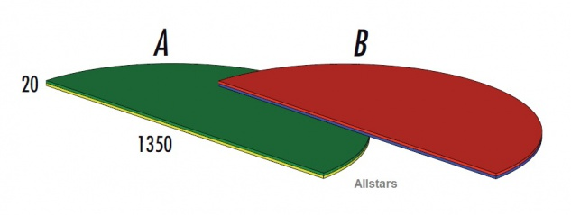 Bänfer Softbaustein Halbkreis-Matte 1350mm Medi Schaumstoff-Bausteine Großbaustein