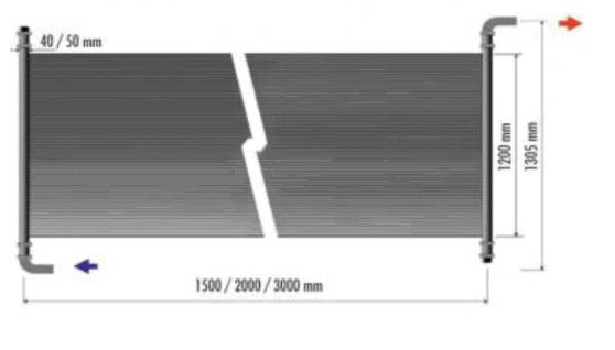 Akylux Solarkollektoren Solarheizung Fur Swimmingpool Solarkaptoren