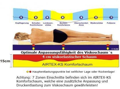 """Viskoelastische 7 Zonen Matratze """"Powerstar"""" Höhe 15 cm, 4 cm Visco / Visko RG 60 Alternative zu Kaltschaum günstig - Vorschau 2"""