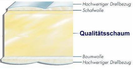 Breckle Komfortschaum Matratze Höhe 14 cm Schaummatratze super günstig H2 Mittel - Vorschau 3