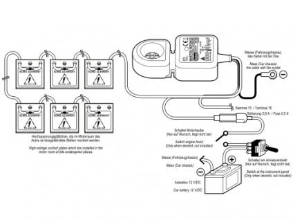Marderabwehr Marderfrei Maderschreck für Pkw 12 V/DC - Vorschau 2