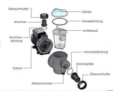 Ubbink Poolmax Pumpe TP 35 - Vorschau 4