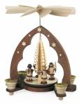 Müller-Kleinkunst aus dem Erzgebirge® seit 1899 Pyramide Geschenkeengel Spitzbogen