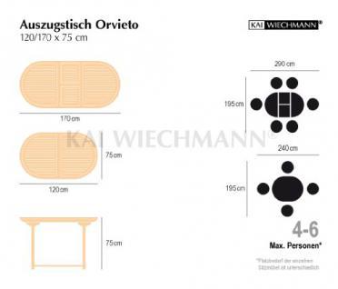 """Massiver Ausziehtisch aus der Serie """"Orvieto"""" hochwertig gefertigt aus Teakholz 120 cm ausziehbar auf 170 cm von Kai Wiechmann® / Gartentisch/ Auszugstisch/ Gartenmöbel/ Teak-Tisch/ oval - Vorschau 5"""