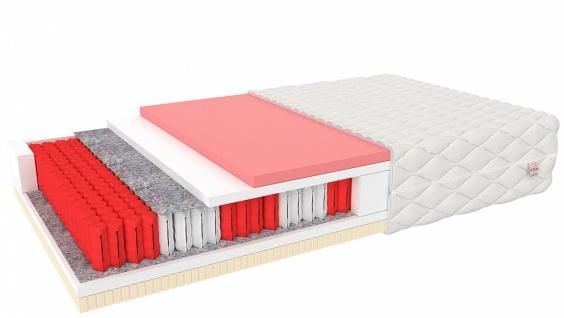Multipocketmatratze Coby mit Memory Foam 25 cm