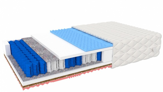 Matratze Asos Visco Schaum Pocket Nano 90x200