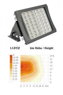 LED Hallenbeleuchtung 60W Fluter IP65