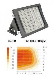 LED Hallenstrahler 90W Fluter IP65