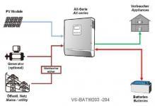 MPPT Solar-Batterie-Wechselrichter 48V 230V 5kVA