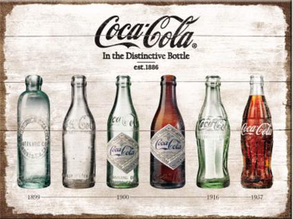 Magnet Coca-Cola - Bottle Timeline