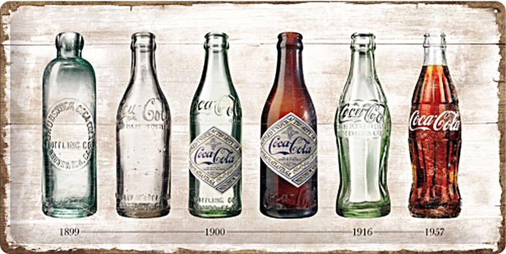Coca Cola Retro Kühlschrank Schwarz : Coca cola bottle timeline blechschild kaufen bei reklamewelt