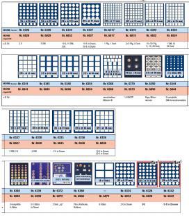 SAFE 239 ALU Länder Münzkoffer SMART Belgein / Belgique / Belgie / Belgium mit 1 Tableaus 6330, 3x 6333, 2x 6338 für 142 Gedenkmünzen 250 / 500 Franc - 5 / 10 / 12, 5 / 20 / 25 / 50 / 100 Euro - Vorschau 5