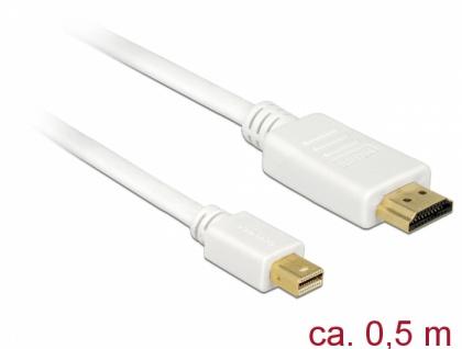 Kabel mini Displayport 1.1 Stecker an HDMI-A Stecker, weiß, 0, 5 m, Delock® [83993]