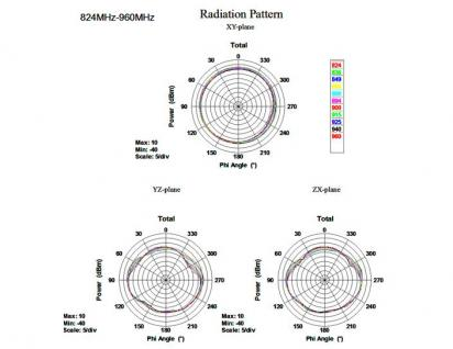 Antenne GSM / UMTS SMA 1 ~ 3, 5 dBi omni Gelenk schwarz, Delock® [884161]