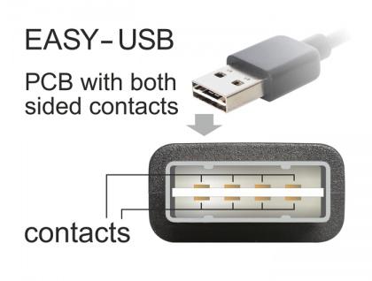 Verlängerungskabel EASY-USB 2.0 Typ-A Stecker gewinkelt oben / unten an USB 2.0 Typ-A Buchse, weiß, 3 m, Delock® [85189]