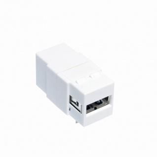 Keystone Verbinder USB2.0-A Buchse an USB2.0-B Buchse, LogiLink® [NK0017]
