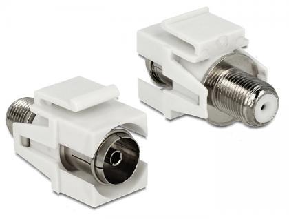 Keystone Modul IEC Buchse an F Buchse, Delock® [86334]