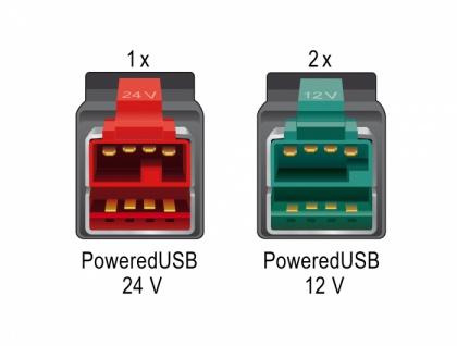 PoweredUSB PCI Express Karte > 1 x 24 V + 2 x 12 V, Delock® [89655]