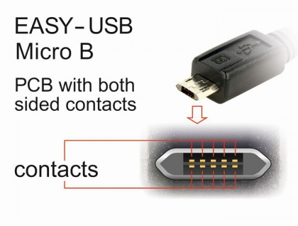 Kabel EASY-USB 2.0 Typ-A Stecker an EASY-USB 2.0 Typ Micro-B Stecker, weiß, 3 m, Delock® [85204]