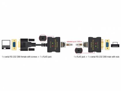 Extender RS-232 DB9 Buchse RJ45 Buchse zu RS-232 DB9 Stecker RJ45 Buchse ESD Schutz 1200 m Reichweite erweiterter Temperaturbereich, Delock® [63934]