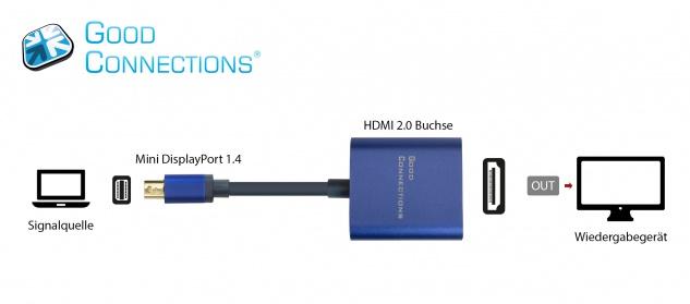 Adapter Mini DisplayPort 1.4 Stecker an HDMI 2.0 Buchse, 4K UHD @60Hz, Aluminium-Gehäuse, ca. 20cm, Good Connections®