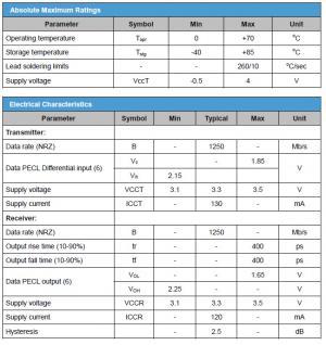 Longshine® 1, 25Gbps SFP LC Transceiver 3, 3V, 1310nm, Single Mode, 10km, LCS-MGBIC-LX-10