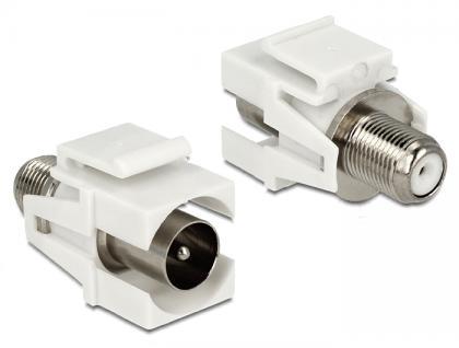 Keystone Modul IEC Stecker an F Buchse, Delock® [86335]
