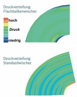 Nigrin Evolution Flachbalkenwischer Ford Maverick ab 06/01 FLEX SCHEIBENWISCHER - Vorschau 2