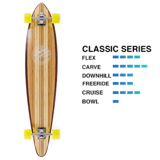 Mindless Complete Longboard Maverick III Talisman Wood - Pintail Professional Longboard 9.75 x 46.0 inches - Special Edition mit Koston Kugellagern