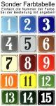 Emaille Hausnummer 1-5 stellig 16 Farben & 5 Schriftarten Wunschzahl Wunschtext