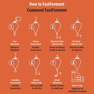 FastFerment(TM) Gärfass ? 30 Liter ? Schnell und sicher vergären - Vorschau 5