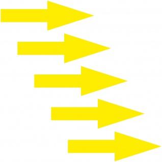 5 Aufkleber 10cm Pfeil schmal gelb Auto Pkw Folie Weg Hinweis Abschlepphaken
