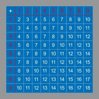 2 Aufkleber 10cm Einspluseins Sticker 1+1 Addition addieren Lern Hilfe Tabelle b - Vorschau 3