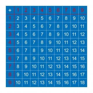 2 Aufkleber 10cm Einspluseins Sticker 1+1 Addition addieren Lern Hilfe Tabelle b - Vorschau 4