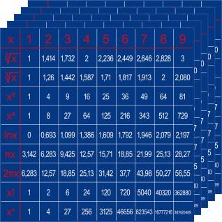 5 Aufkleber 10cm Formelsammlung Sticker 1x1 Reihe Wuzel Pi Kreis Umfang Frequenz