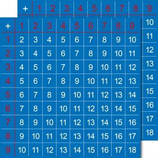 Aufkleber 10cm Einmaleins Sticker 1x1 Schule Lernhilfe Rechnen Mathe Dyskalkulie