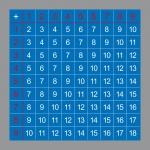 Aufkleber 10cm Einspluseins Sticker 1+1 Kita Lern Hilfe Rechnen Mathe addieren b