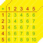 5 Aufkleber 10cm Einspluseins Sticker 1+1 Addition addieren Lern Hilfe Tabelle g