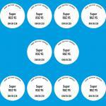 10 Aufkleber Sticker Super 95 Oktan Kraftstoff Tankstelle Zapfsäule Tankdeckel