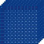 5 Aufkleber 10cm Einmaleins Sticker 1x1 Mathe Hilfe Lern Tabelle Tafel Abakus