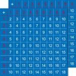 2 Aufkleber 10cm Einspluseins Sticker 1+1 Addition addieren Lern Hilfe Tabelle b