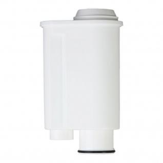 ScanPart Wasserfilter Kaffeevollautomat passend für Philips Saeco Brita Intenza+