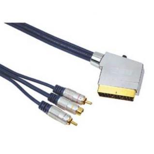 STARTER SET FÜR BLU-RAY HDMI Kabel Reinigungsdisc1, 5 m
