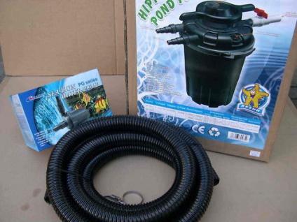 R Resun Druckfilter Teichfilter Filteranlage S + 24W UVC + Filterpumpe 8000 L/h